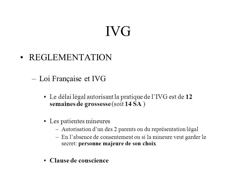IVG REGLEMENTATION –Loi Française et IVG LIVG doit être réalisée par un médecin exerçant dans un établissement public ou privé.