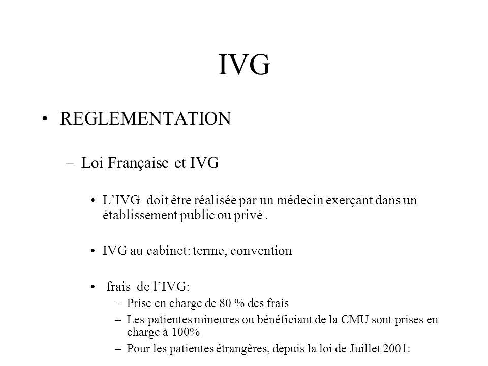 IVG REGLEMENTATION –Procédure légal 1ère consultation médicale –Confirmer la grossesse et déterminer lâge gestationnel –Informer de manière claire et adaptée sur les méthodes, et les risques et les effets secondaires potentiels de lIVG