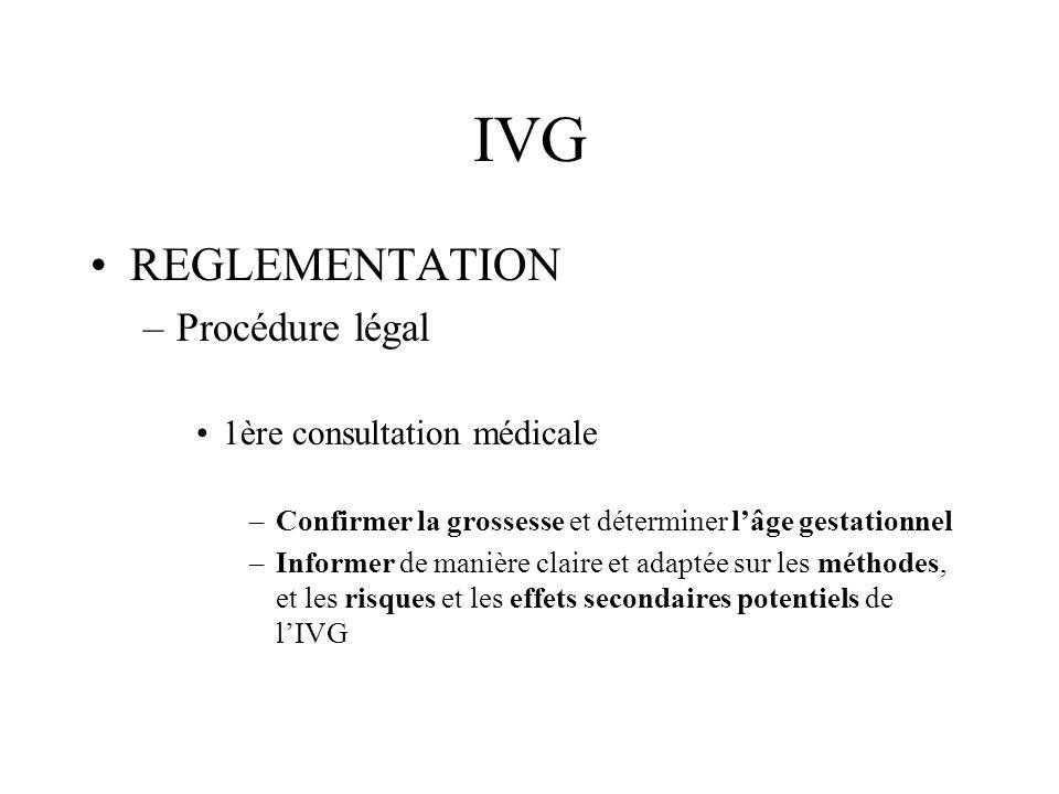 IVG REGLEMENTATION –Procédure légale 1ère consultation –Renseigner sur les avantages et aides sociales existant en cas de maintient de la grossesse –Remettre à la patiente le dossier guide éditée par la DDASS –Remise dun certificat attestant que la patiente demande une IVG et se trouve dans les délais légaux