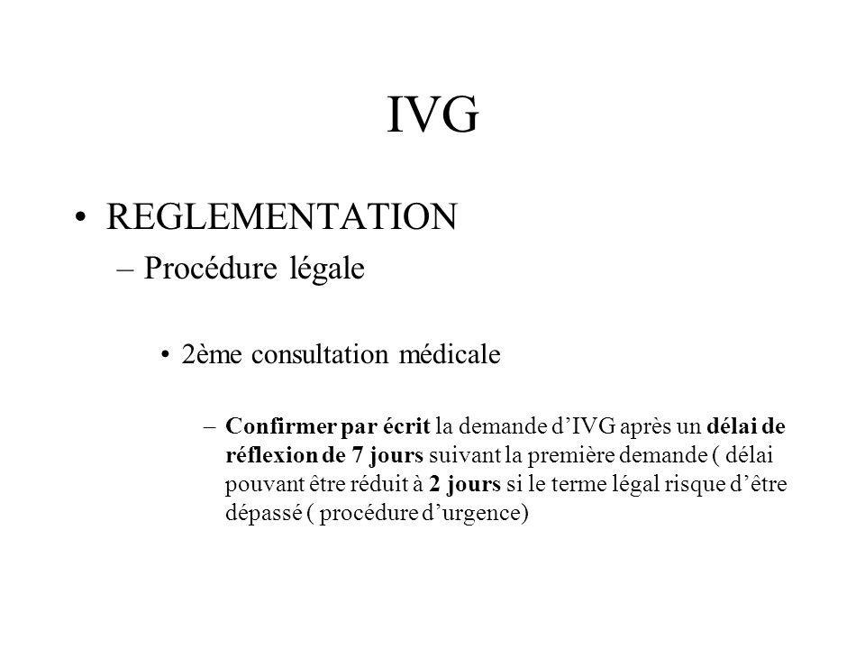 IVG REGLEMENTATION –Procédure légale 2ème consultation –Prévoir la contraception ultérieure –Vérifier le groupe sanguin –Importance de la prise en compte de laspect psychoaffectif et social