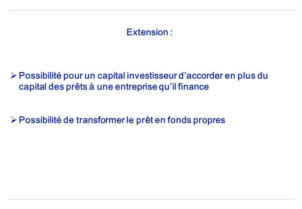 Extension : Possibilité pour un capital investisseur daccorder en plus du capital des prêts à une entreprise quil finance Possibilité de transformer le prêt en fonds propres