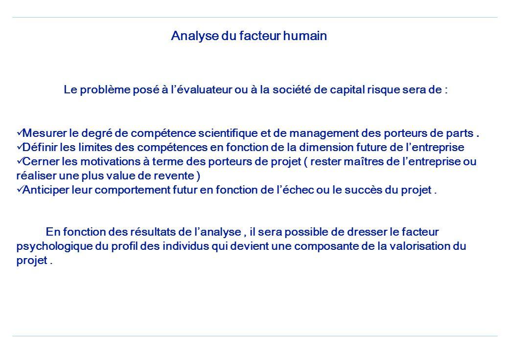Analyse du facteur humain Le problème posé à lévaluateur ou à la société de capital risque sera de : Mesurer le degré de compétence scientifique et de management des porteurs de parts.