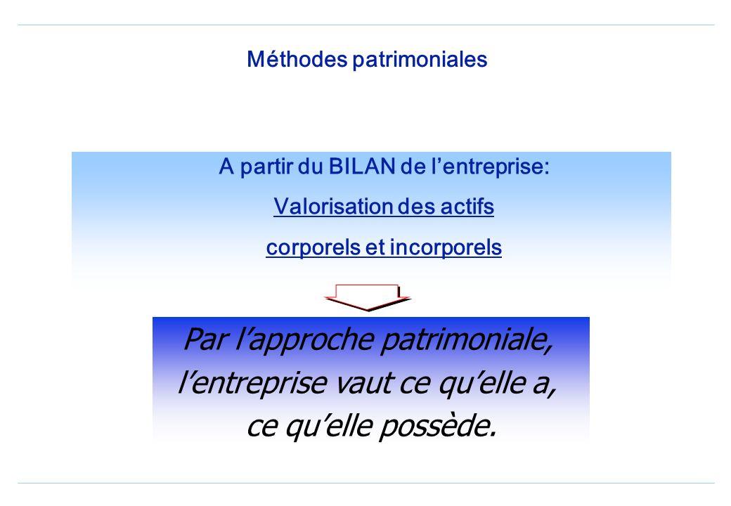 Méthodes patrimoniales A partir du BILAN de lentreprise: Valorisation des actifs corporels et incorporels Par lapproche patrimoniale, lentreprise vaut ce quelle a, ce quelle possède.