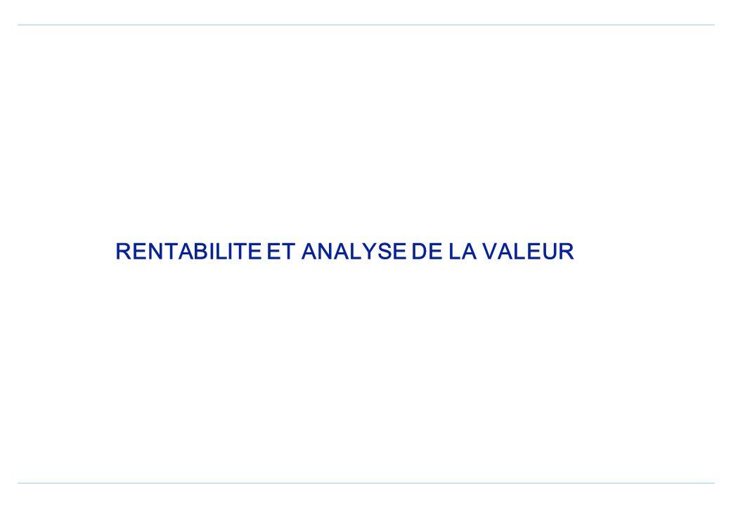 RENTABILITE ET ANALYSE DE LA VALEUR