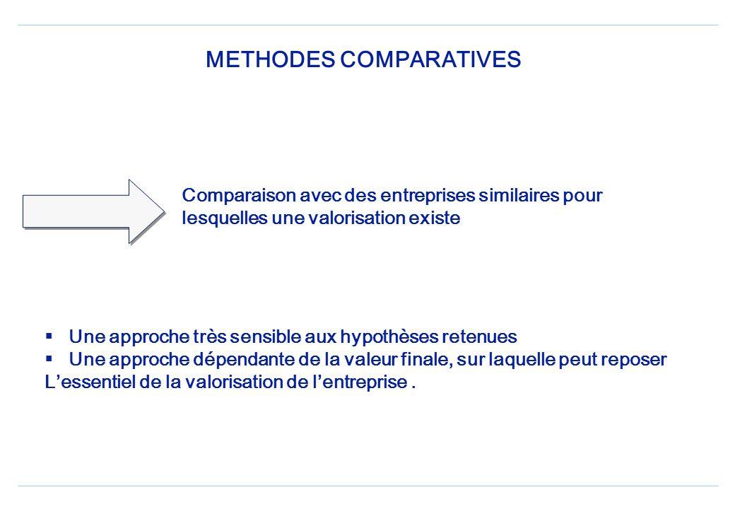 METHODES COMPARATIVES Comparaison avec des entreprises similaires pour lesquelles une valorisation existe Une approche très sensible aux hypothèses retenues Une approche dépendante de la valeur finale, sur laquelle peut reposer Lessentiel de la valorisation de lentreprise.
