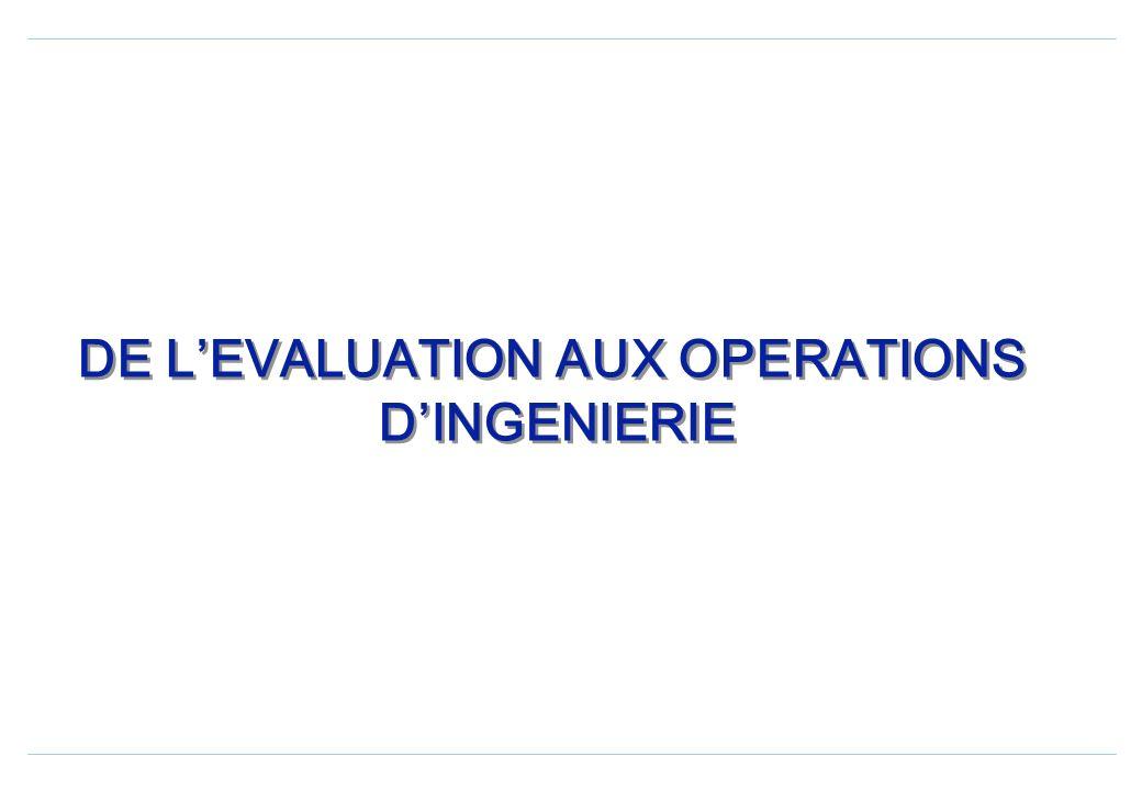 DE LEVALUATION AUX OPERATIONS DINGENIERIE DE LEVALUATION AUX OPERATIONS DINGENIERIE