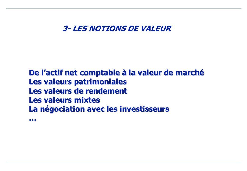 3- LES NOTIONS DE VALEUR De lactif net comptable à la valeur de marché Les valeurs patrimoniales Les valeurs de rendement Les valeurs mixtes La négociation avec les investisseurs …