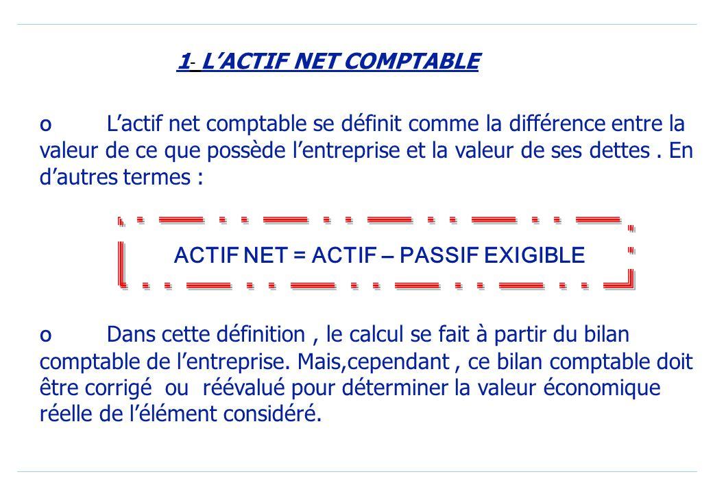 o Lactif net comptable se définit comme la différence entre la valeur de ce que possède lentreprise et la valeur de ses dettes.