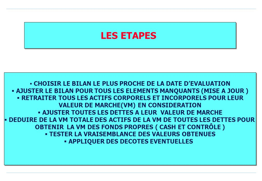 LES ETAPES CHOISIR LE BILAN LE PLUS PROCHE DE LA DATE DEVALUATION AJUSTER LE BILAN POUR TOUS LES ELEMENTS MANQUANTS (MISE A JOUR ) RETRAITER TOUS LES ACTIFS CORPORELS ET INCORPORELS POUR LEUR VALEUR DE MARCHE(VM) EN CONSIDERATION AJUSTER TOUTES LES DETTES A LEUR VALEUR DE MARCHE DEDUIRE DE LA VM TOTALE DES ACTIFS DE LA VM DE TOUTES LES DETTES POUR OBTENIR LA VM DES FONDS PROPRES ( CASH ET CONTRÔLE ) TESTER LA VRAISEMBLANCE DES VALEURS OBTENUES APPLIQUER DES DECOTES EVENTUELLES CHOISIR LE BILAN LE PLUS PROCHE DE LA DATE DEVALUATION AJUSTER LE BILAN POUR TOUS LES ELEMENTS MANQUANTS (MISE A JOUR ) RETRAITER TOUS LES ACTIFS CORPORELS ET INCORPORELS POUR LEUR VALEUR DE MARCHE(VM) EN CONSIDERATION AJUSTER TOUTES LES DETTES A LEUR VALEUR DE MARCHE DEDUIRE DE LA VM TOTALE DES ACTIFS DE LA VM DE TOUTES LES DETTES POUR OBTENIR LA VM DES FONDS PROPRES ( CASH ET CONTRÔLE ) TESTER LA VRAISEMBLANCE DES VALEURS OBTENUES APPLIQUER DES DECOTES EVENTUELLES