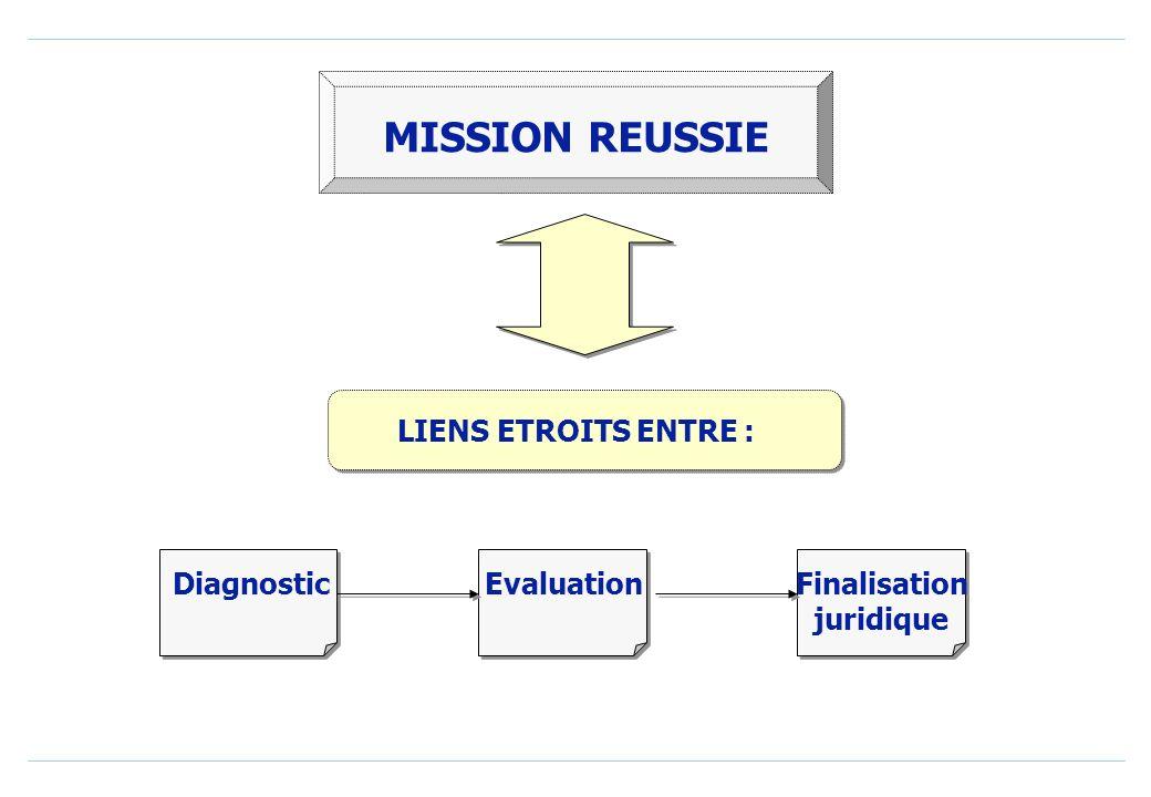 MISSION REUSSIE LIENS ETROITS ENTRE : Diagnostic Evaluation Finalisation juridique