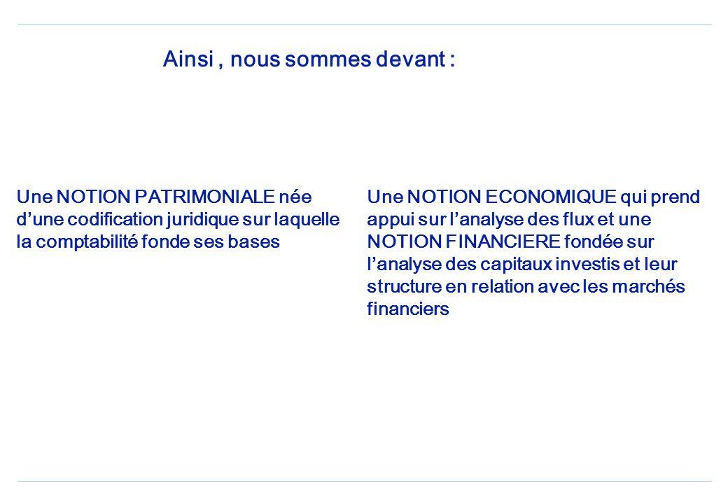 Ainsi, nous sommes devant : Une NOTION PATRIMONIALE née dune codification juridique sur laquelle la comptabilité fonde ses bases Une NOTION ECONOMIQUE qui prend appui sur lanalyse des flux et une NOTION FINANCIERE fondée sur lanalyse des capitaux investis et leur structure en relation avec les marchés financiers