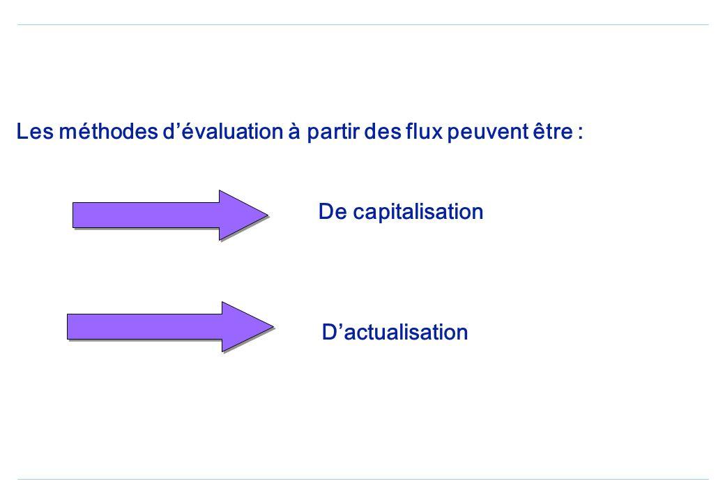 Les méthodes dévaluation à partir des flux peuvent être : De capitalisation Dactualisation