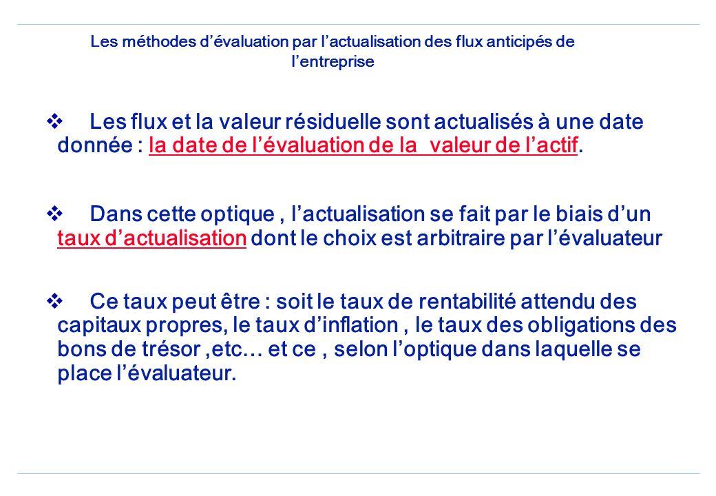 Les méthodes dévaluation par lactualisation des flux anticipés de lentreprise Les flux et la valeur résiduelle sont actualisés à une date donnée : la date de lévaluation de la valeur de lactif.