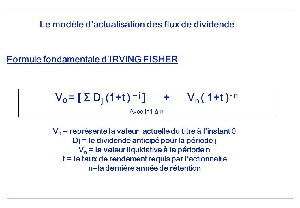 Le modèle dactualisation des flux de dividende Formule fondamentale dIRVING FISHER V 0 = [ Σ D j (1+t ) – j ] + V n ( 1+t ) - n Avec j=1 à n V 0 = représente la valeur actuelle du titre à linstant 0 Dj = le dividende anticipé pour la période j V n = la valeur liquidative à la période n t = le taux de rendement requis par lactionnaire n=la dernière année de rétention