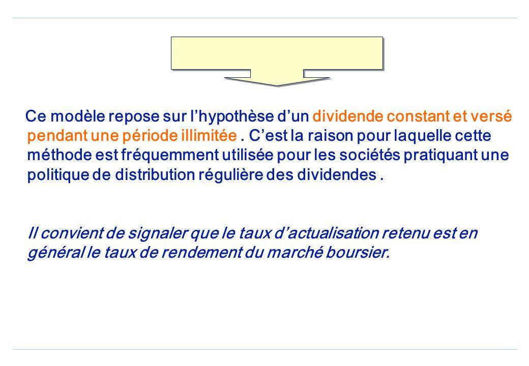 Ce modèle repose sur lhypothèse dun dividende constant et versé pendant une période illimitée.