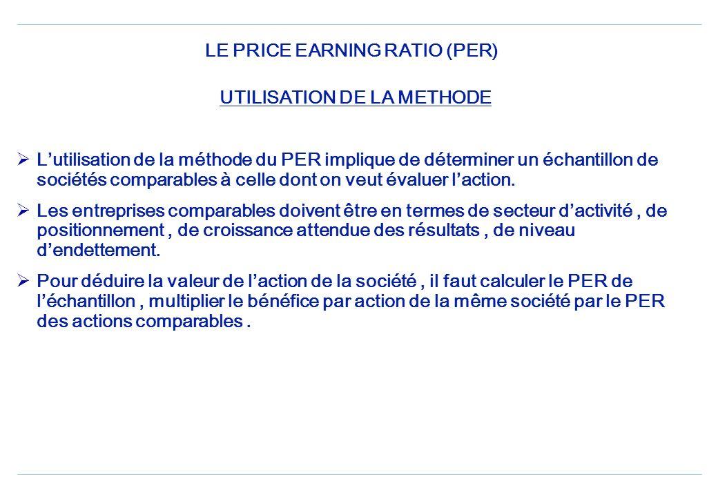 LE PRICE EARNING RATIO (PER) UTILISATION DE LA METHODE Lutilisation de la méthode du PER implique de déterminer un échantillon de sociétés comparables à celle dont on veut évaluer laction.