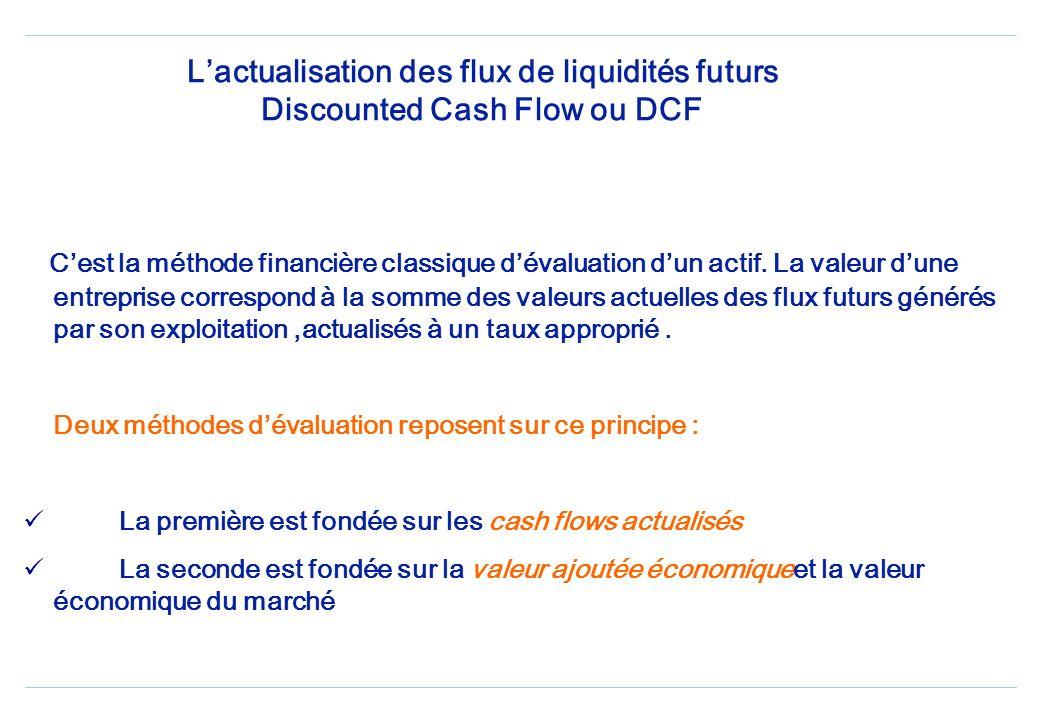 Lactualisation des flux de liquidités futurs Discounted Cash Flow ou DCF Cest la méthode financière classique dévaluation dun actif.