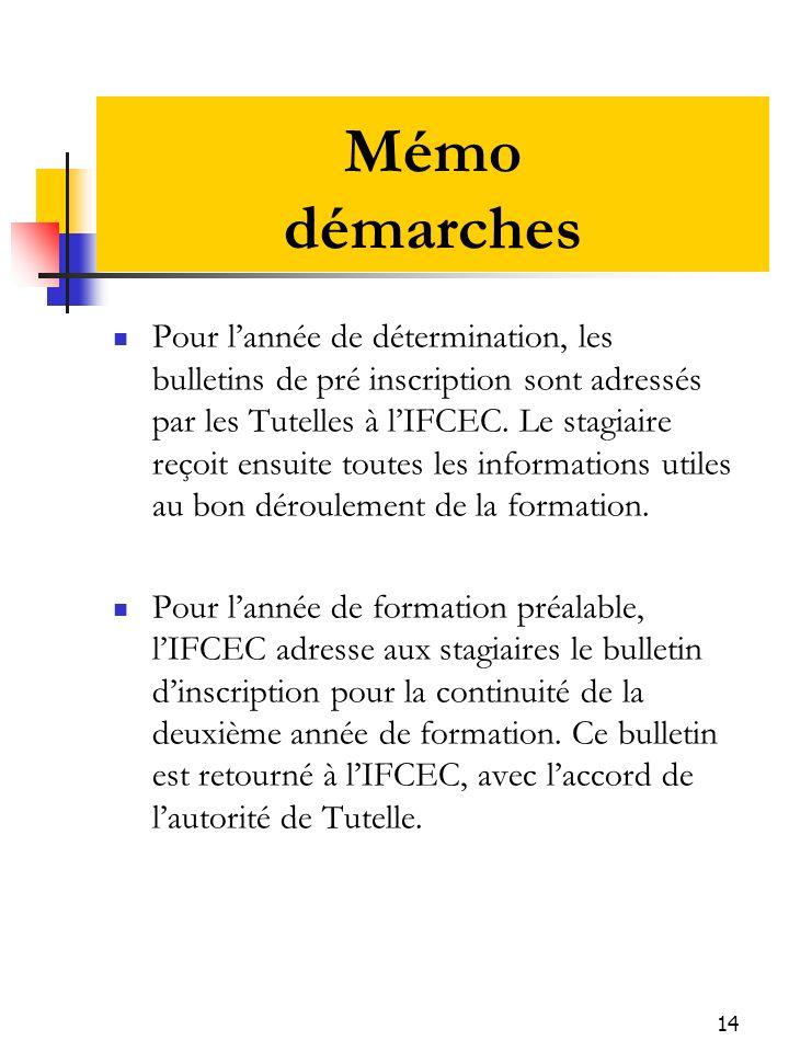15 Année de prise de fonction Lorsquune tutelle nomme un stagiaire à la direction dun établissement, la période dessai est dun an.