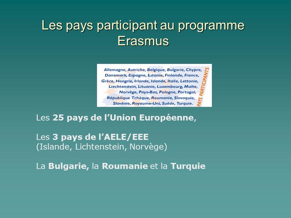 Les stages en entreprise Dès la première année 2 semaines de stage minimum pour les BTS 12 mois maximum 500 (2007/2008) financement agence Minimum à verser à létudiant 90 / semaine