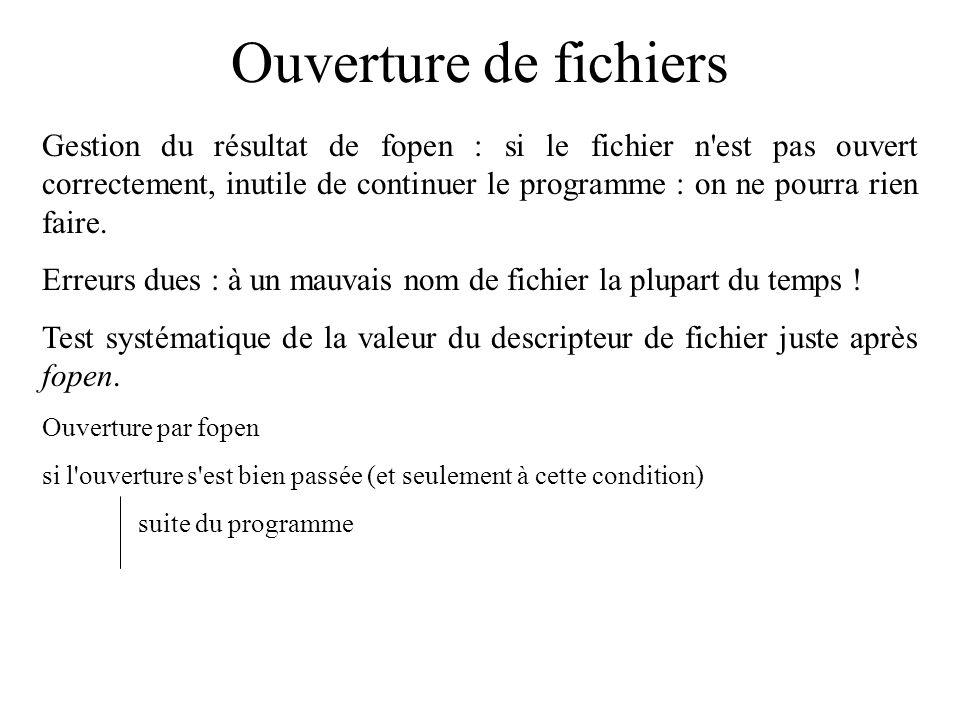 Ouverture de fichiers Traduction en C : exemple de programme où l on cherche à lire le contenu d un fichier de type texte.
