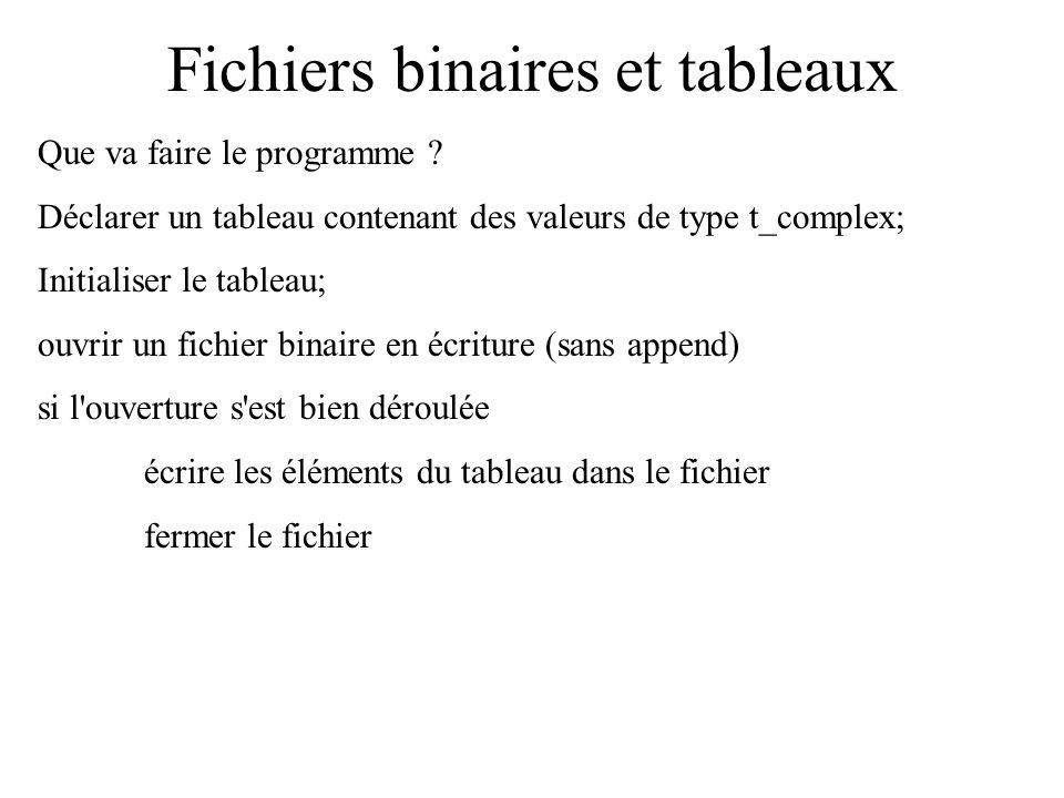Fichiers binaires et tableaux #include /* définition du type complex */ void main() { t_complex tabc[3]={{1.0,1.0},{2.0,3.0},{3.0,-1.0}}; FILE *ficbin; if ((ficbin=fopen( comp.bin , wb )) != NULL) { fwrite(tabc,sizeof(t_complex),1,ficbin); fwrite(tabc+1,sizeof(t_complex),2,ficbin); fclose(ficbin); } où remplacer les 2 fwrite par un seul : fwrite(tabc,sizeof(t_complex),3,ficbin);