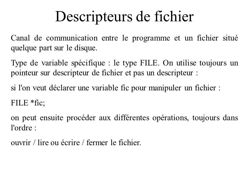 Ouverture de fichiers Fichier texte : ouverture du fichier : faire le lien entre le fichier sur disque (qui porte un nom bien défini) et le descripteur.