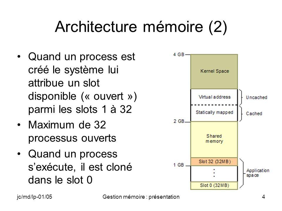 jc/md/lp-01/05Gestion mémoire : présentation5 Adressage dun process en mémoire
