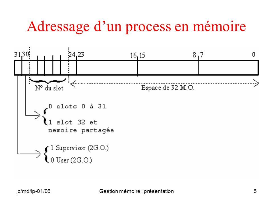jc/md/lp-01/05Gestion mémoire : présentation6 Gestion mémoire Mémoire gérée par pages de 4KB ou 1KB suivant les microprocesseurs Gestion par le mécanisme de page à la demande, mais on a aussi la possibilité de charger une application complète en mémoire Possibilité de réserver des régions Possibilité daccéder à de vastes espaces mémoires dans une partie gérée comme des fichiers en RAM