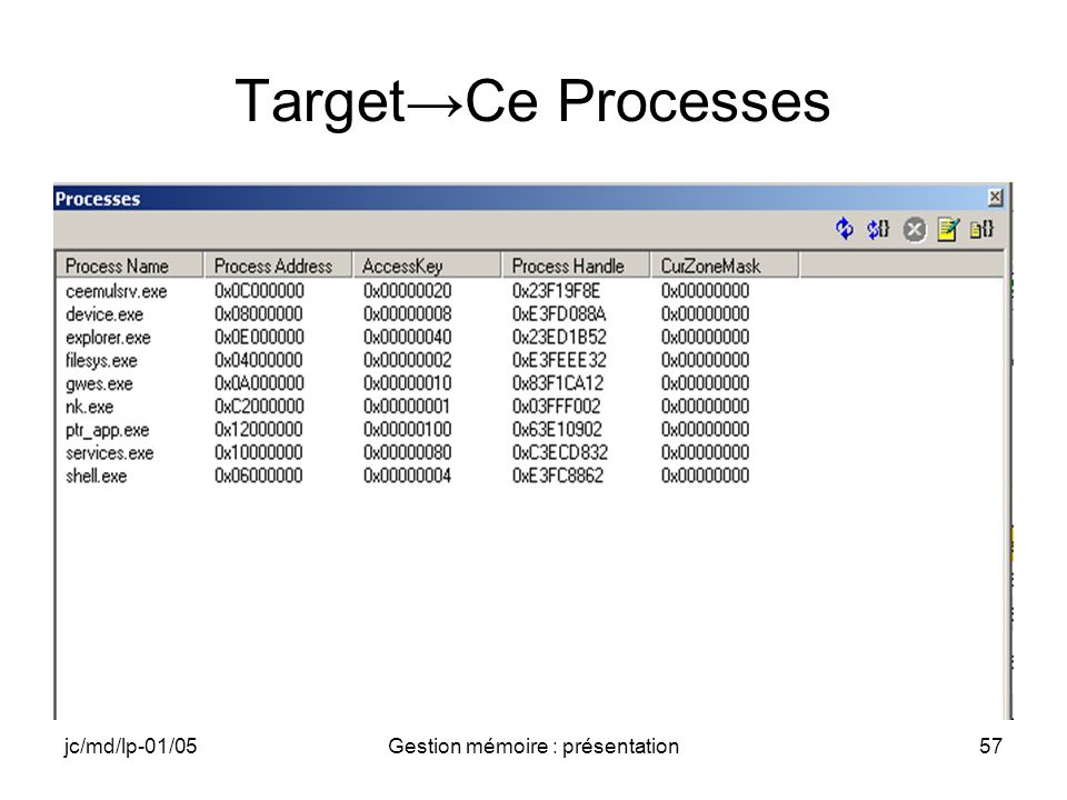 jc/md/lp-01/05Gestion mémoire : présentation58 Conclusion Première approche de lorganisation mémoire Exemple pratique de communication dadresses créées dynamiquement dans le slot 0 à un driver