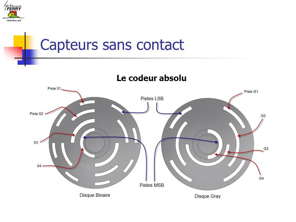 Capteurs sans contact Interrupteur à lame souple ILS Capteurs pour lesquels la détection est provoquée par « effet magnétique ».