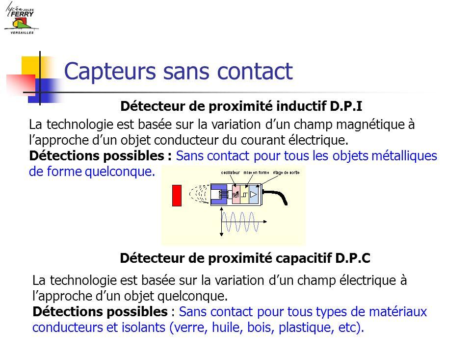 Capteurs sans contact Cellule photoélectrique Détections possibles : Sans contact pour tous les matériaux opaques (non transparents), conducteurs délectricité ou non.