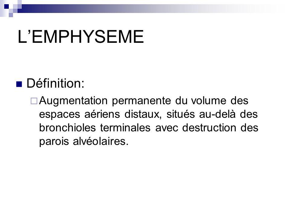 Lemphysème centro-lobulaire Physiopathologie: Inflammation constante Dilatation et destruction des bronchioles Alvéoles et réseau capillaire sain Sommets +++ Hypoxie, HTAP,CPC, polyglobulie.