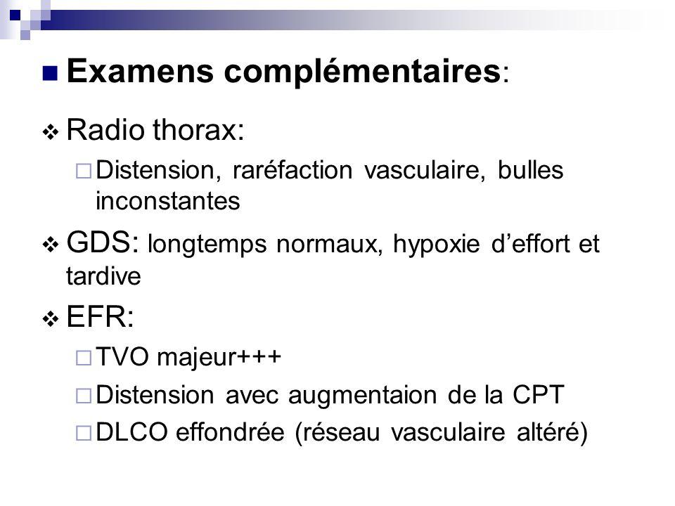 Evolution et pronostic : IRCO tardive Pneumothorax Surinfections EP Bulles compressives Cachexie