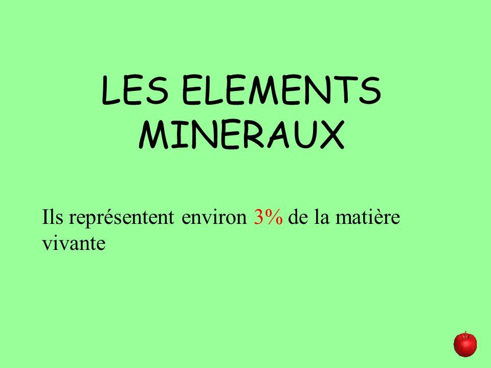 Macro-éléments* Micro-éléments*, oligo-éléments* calcium, phosphore, sodium, potassium, magnésium et chlore Fer,Chrome, zinc, cobalt, cuivre, fluor, iode, sélénium, manganèse