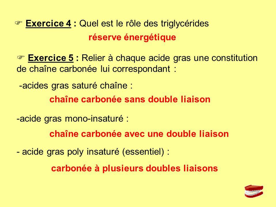Exercice 6 : Expliquer la notion dacides gras essentiel, donner leur rôle, les nommer -acides gras non fabriqués par lorganisme qui doivent être apportés apportés par lalimentation - participent au bon fonctionnement du système nerveux - oméga 6 et oméga 3