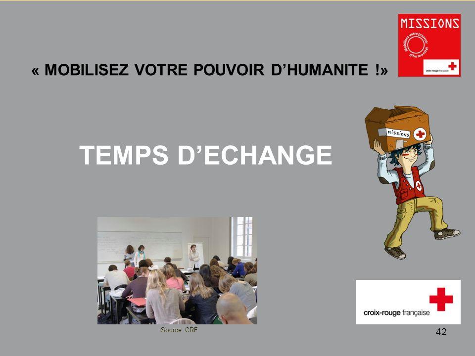 QUIZZ Croix-Rouge « Mobilisez votre pouvoir dhumanité !» Parmi les exemples dactions de solidarité à votre portée : Tenir compagnie à une personne âgée.