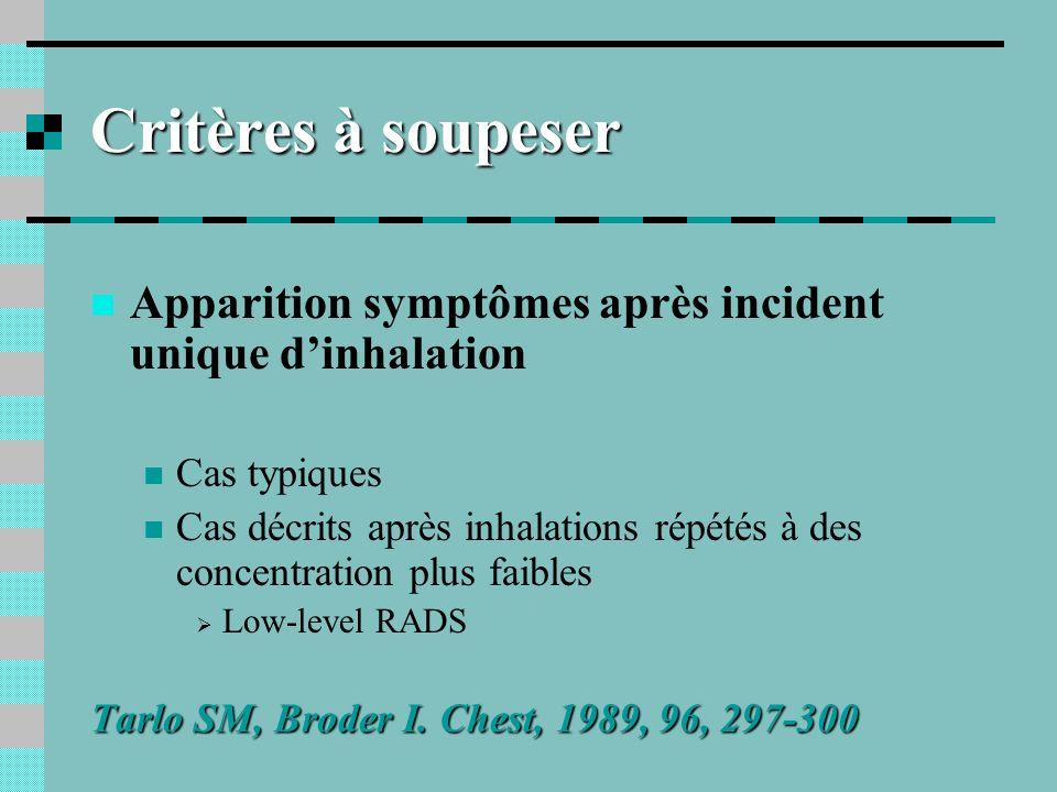 Critères à soupeser (2) Début des symptômes dans les 24 heures suivant lexposition Cas typiques Débuts parfois plus graduel même après exposition unique Petite période de latence possible après expositions répétées modérées