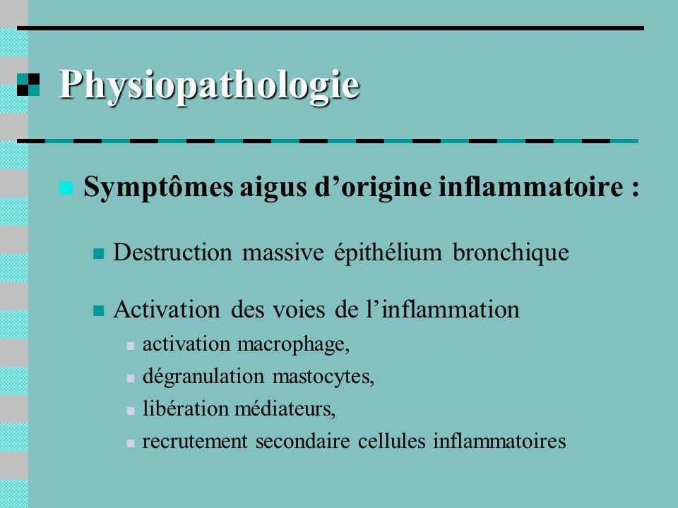 Physiopathologie (2) Hypothèses persistance de lHRB / lasthme Altération seuil des récepteurs de lirritation après re-épithélialisation et ré-innervation de la muqueuse bronchique Perméabilité facilité aux agents sensibilisants de lenvironnement…