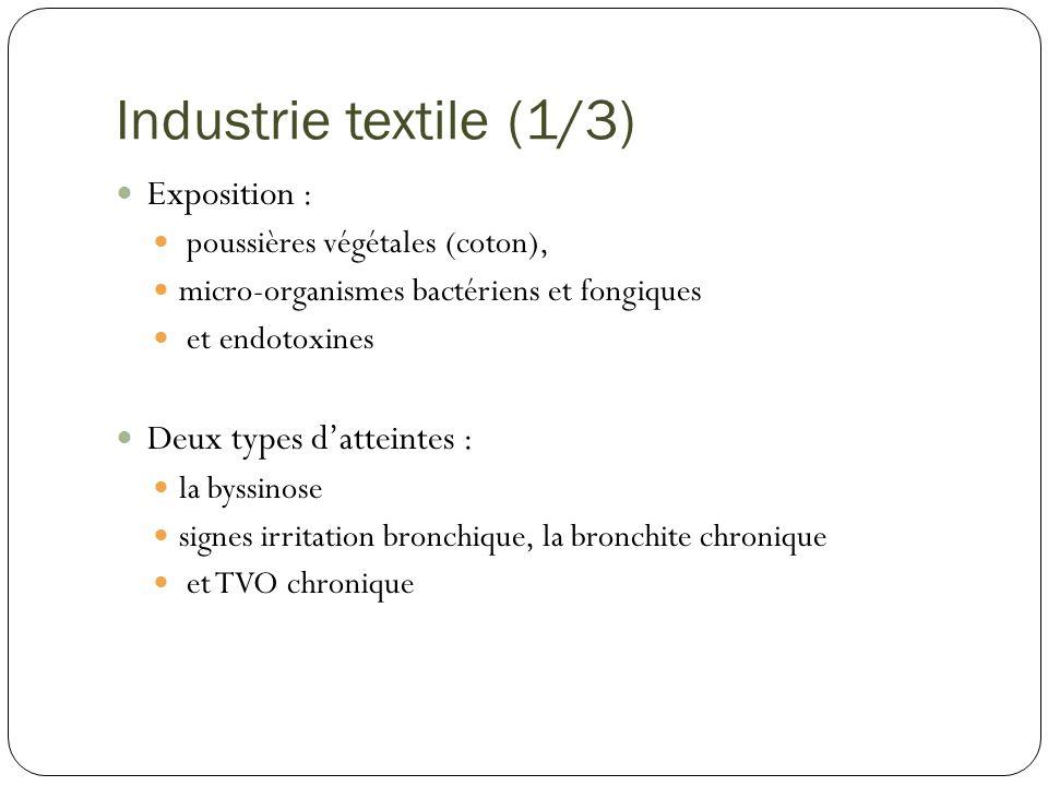 Industrie textile (2/3) Byssinose chez les travailleurs du coton, mais aussi lin et parfois chanvre, sisal..
