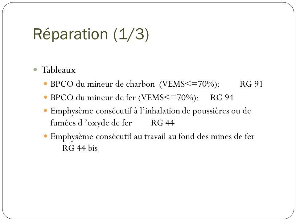 Réparation (2/3) « Complications » : Insuffisance respiratoire chronique compliquant une affection de mécanisme allergique (RG 60 et RA 45) si la BPCO succède à un asthme ou à des « épisodes respiratoires obstructifs aigus » lié à linhalation de poussières textiles végétales (RG 90 et RA 54)