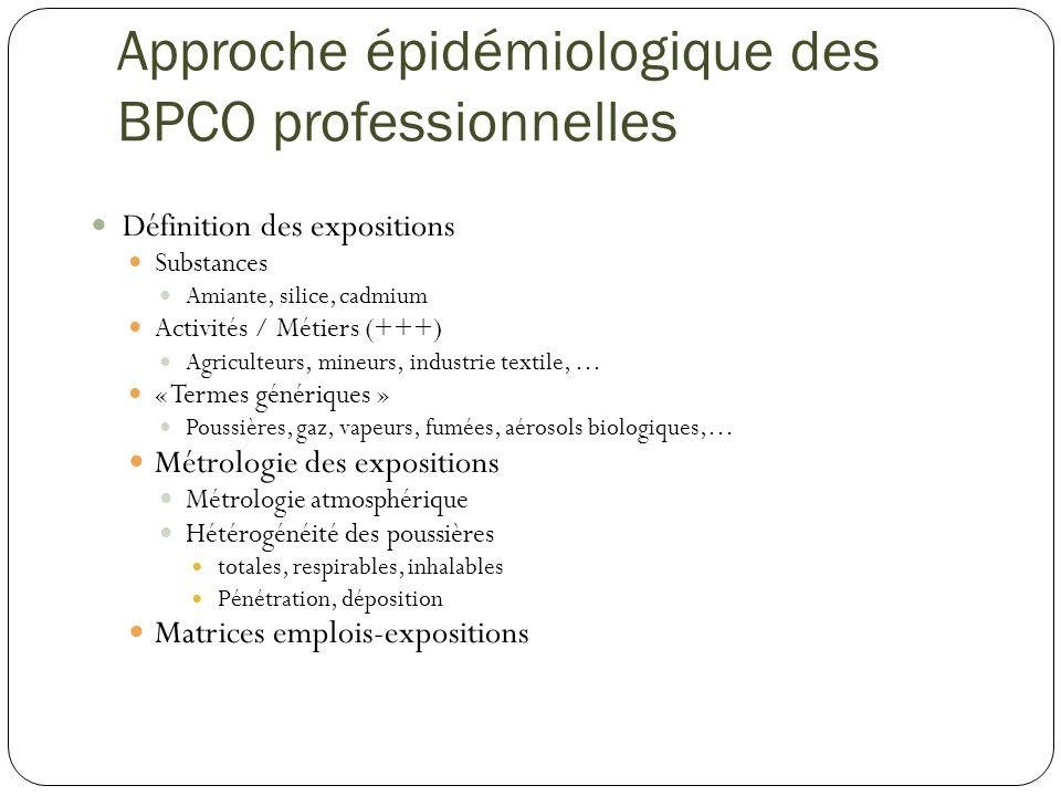 Approche épidémiologique des BPCO professionnelles Méthodologie Sélection à lembauche Healthy Worker Effect Autres pathologies professionnelles Pneumoconioses, Asthme, Syndrome dirritation bronchique Facteurs de confusion tabagisme