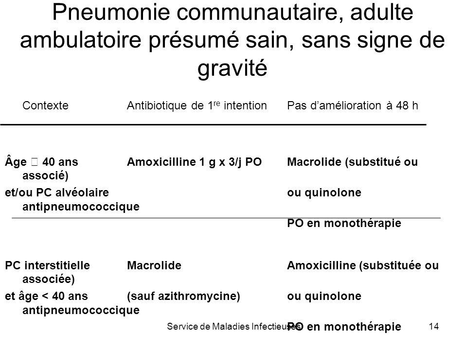 Service de Maladies Infectieuses15 Pneumonie communautaire, adulte ambulatoire, avec comorbidités et/ou éthylisme chronique et/ou âgés de plus de 65 ans, sans signe de gravité, ou adulte requérant une hospitalisation en médecine ContextePremier choixAlternative Cas généralAmox + ac clav 1 g x 3/jCeftriaxone 1 g/j ou céfotaxime 3 g/j Possibilité[Amox + ac clav 1 g x 3/j[(Ceftriaxone 1 g/j ou bactéries+ macrolide]céfotaxime 3 g/j) + macrolide] intracellulairesouou [Amoxicilline[Quinolone antipneumococcique + ofloxacine]PO en monothérapie] SuspicionAmox.+ ac clav inj 1 g x 3/j[(Ceftriaxone 1 g/j ou céfotaxime 3 g/j inhalation+ métronidazole]
