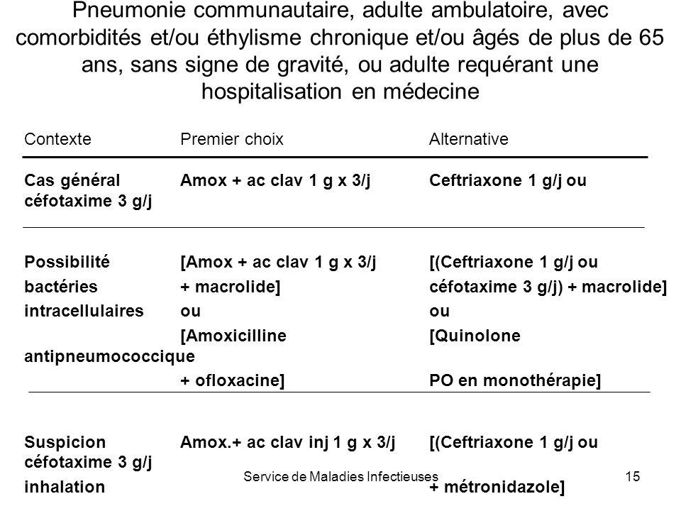 Service de Maladies Infectieuses16 DOSSIER 3
