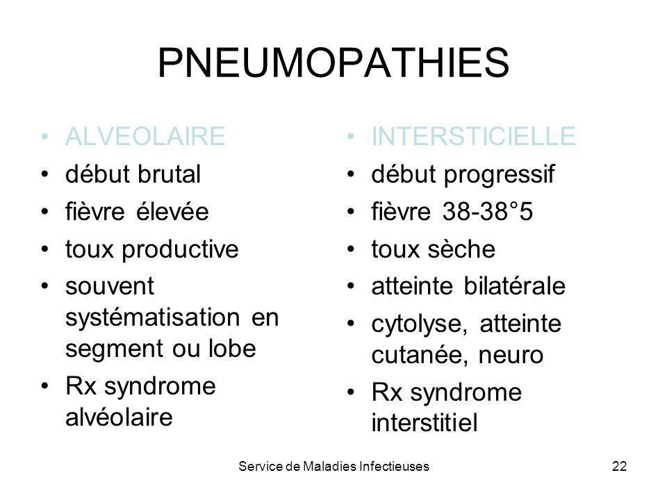 Service de Maladies Infectieuses23 Pneumonie Existe t il des facteurs de gravité .