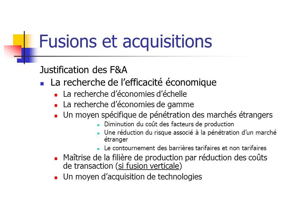 Fusions et acquisitions La recherche dun pouvoir de marché Réduction du nombre des firmes actives sur un marché réduction de la concurrence.