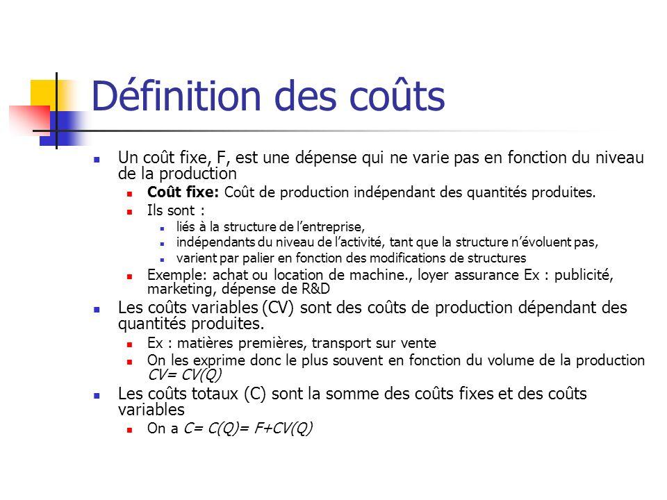 Définition des coûts Les concepts de coût total et de coût variable sont liés à celui de coût marginal (Cm) Coût marginal = laugmentation du coût qui découle de la production dune unité supplémentaire.