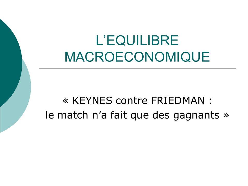 Introduction 1 ère PARTIE : Deux hommes, deux théories : Friedman remet en cause Keynes 2 ère PARTIE : Une application stricte de lune de ces deux théories nest pas convenable Arrivons à un « mix »…