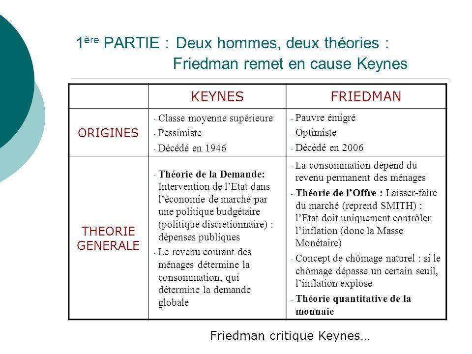 1 ère PARTIE : Deux hommes, deux théories : Friedman remet en cause Keynes Crise des années 30… Insuffisance de la demande globale ou erreur de la Fed .