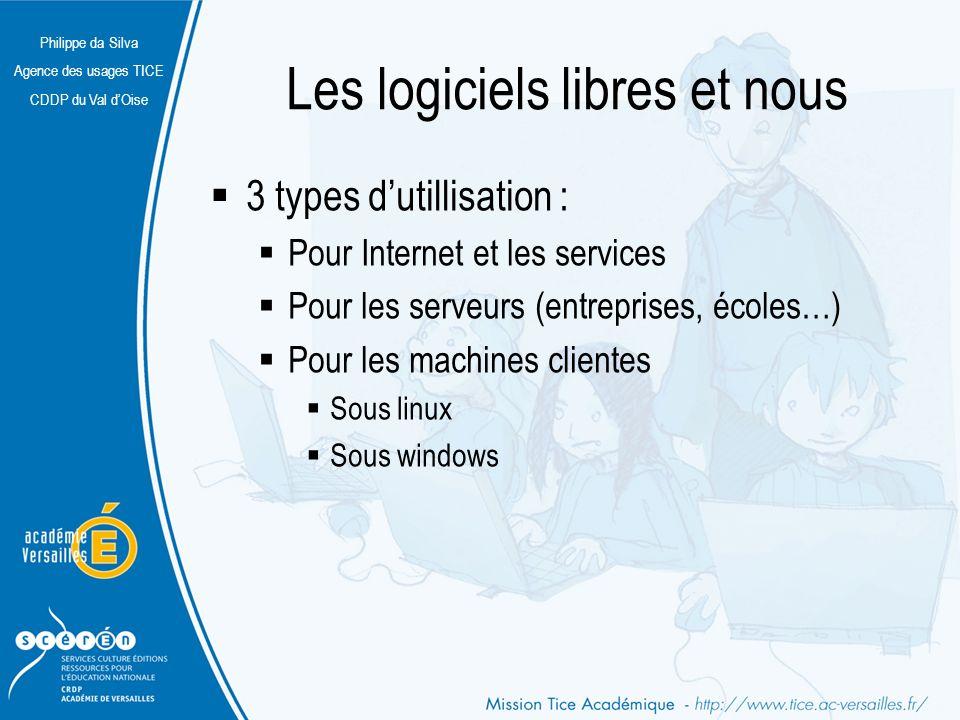 Philippe da Silva Agence des usages TICE CDDP du Val dOise Pour Internet et les services De façon invisible, le monde du libre permet au monde numérique de fonctionner.