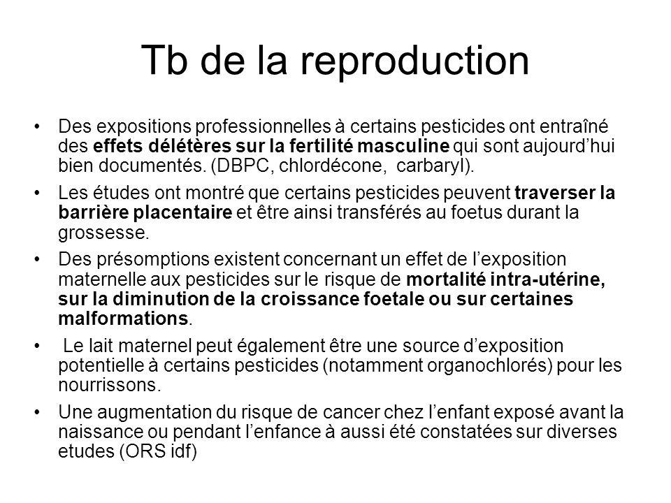Biomarqueurs urinaires dexposition aux pesticides des femmes enceintes de la cohorte Pélagie réalisée en Bretagne, France (2002- 2006) Des traces de pesticides dans les urines de femmes enceintes InVS sept 2009 un exemple d impregnation en population générale Des traces de pesticides ont été décelées dans les urines de femmes enceintes, dans certains cas longtemps après leur exposition, l Inserm de Rennes a étudié un échantillon de plus de 500 femmes en début de grossesse suivie en Bretagne entre 2002 et 2006.